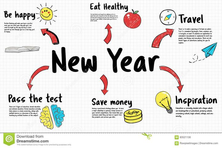 new-year-plan-goals-concept-diagram-83521130.jpg