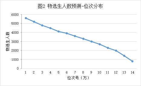 图表3.png