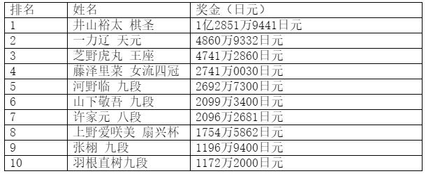 cc1bcc4a78ef4a68b464cae24f7f9477.png
