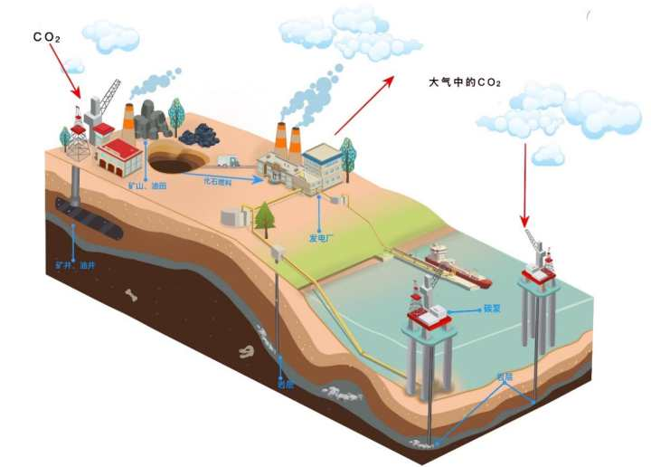 碳捕捉.jpg