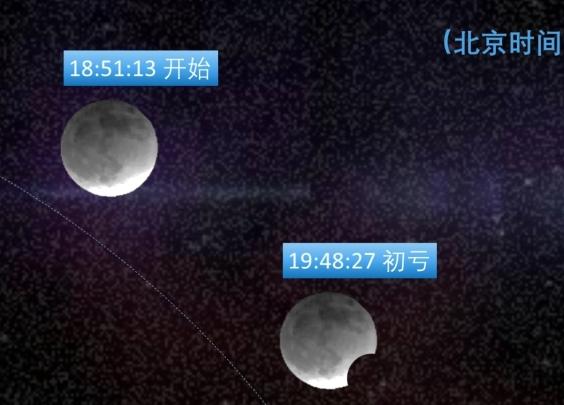 """如何在杭州看到152年一遇的""""超级蓝血月全食"""""""