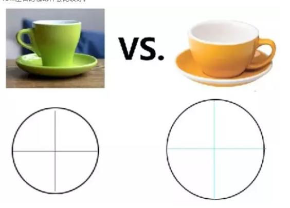 咖啡杯怎样影响拉花?