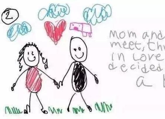 6岁孩子画出爸妈离婚全过程,看完扎心了......