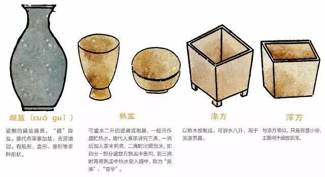 唐代茶具.jpg